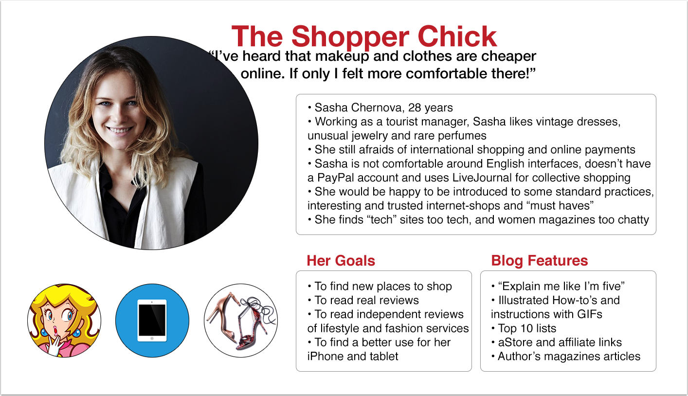 TThe Shopper Chick